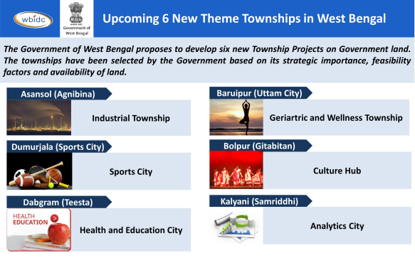 6 New Theme Townships in West Bengal